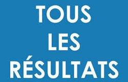 RESULTAT du weekend CHAMPIONNAT FEMININ du TARN Par Equipes.