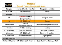 Matchs week-end 7-8 mars