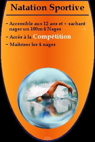 Natation Sportive