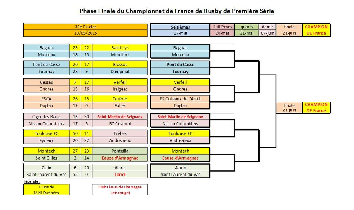 actualit tableau des 16 de finale du championnat club rugby a s villemur rugby clubeo. Black Bedroom Furniture Sets. Home Design Ideas