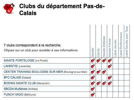Les clubs de la Fédé.jpg
