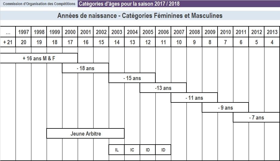 CATEGORIES 2017-18.jpg