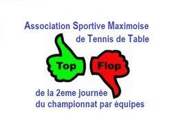 A S Maxime TT - Tops et Flops de la 2eme journée du championnat