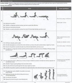 Formation physique Poussines