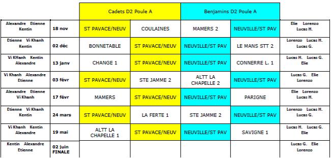 Calendrier Championnat Jeunes 2017-2018