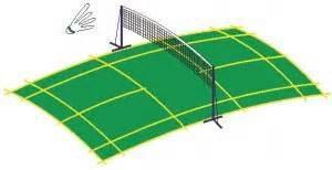 Badminton Loisir Baden : site officiel du club de badminton de BADEN - clubeo