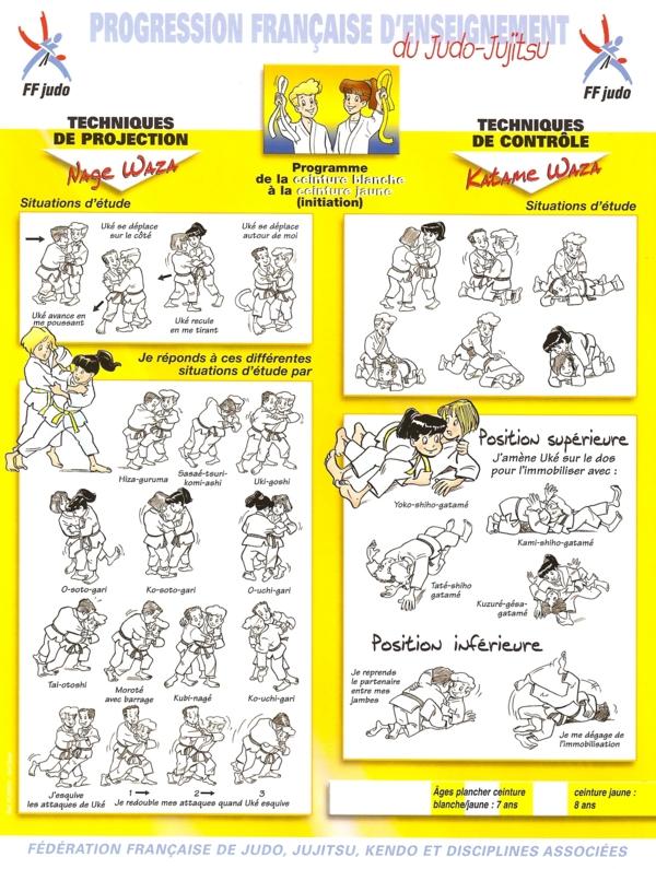 vente discount magasiner pour le luxe 2019 original Planches de progréssion - club Judo Commequiers Dojo - Clubeo