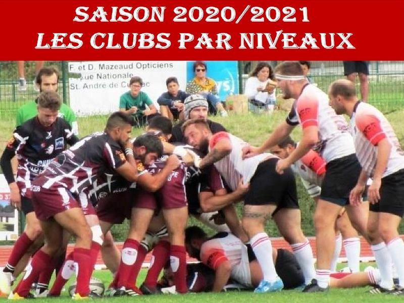 CLUBS NIVEAUX 2020 2021-page-001.png