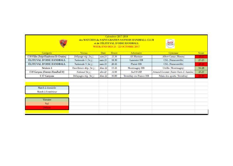 resultats match WE 21-22 octobre 2017_.JPG