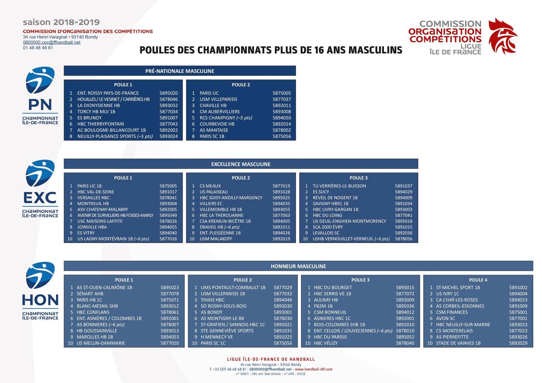 POULE CHAMPIONNAI IDF 2018-2019.jpg