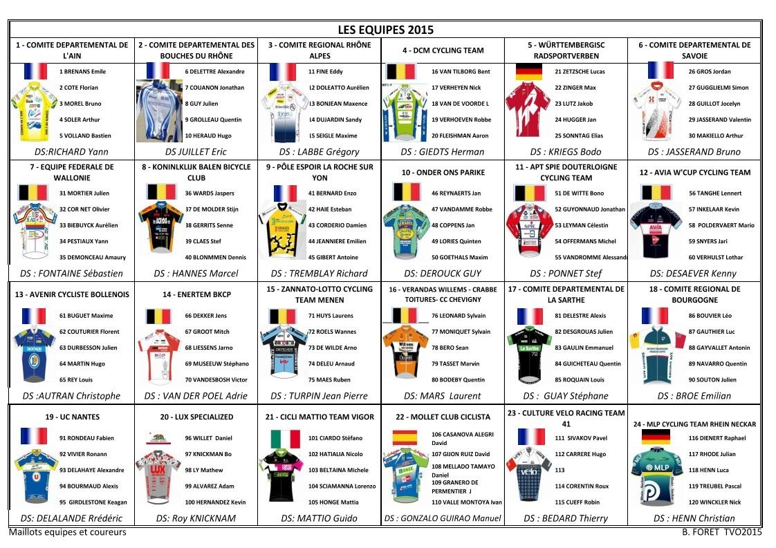 MAILLOTS EQUIPES ET ENGAGES 2015