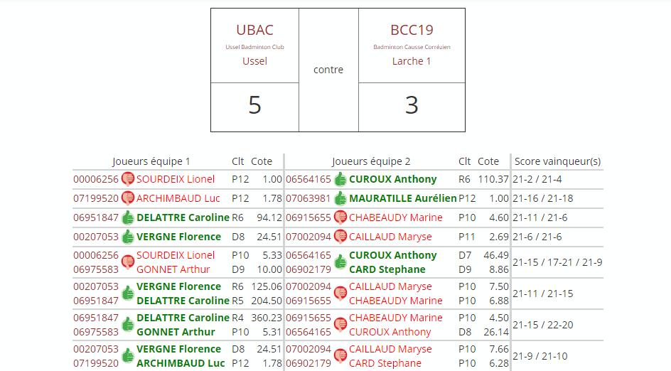 UBAC/BCC19 (aller)