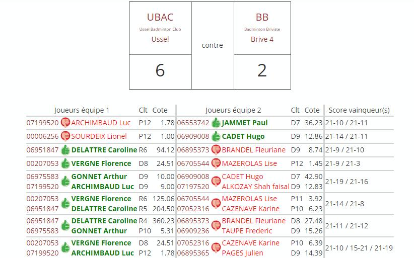UBAC/BB (aller)