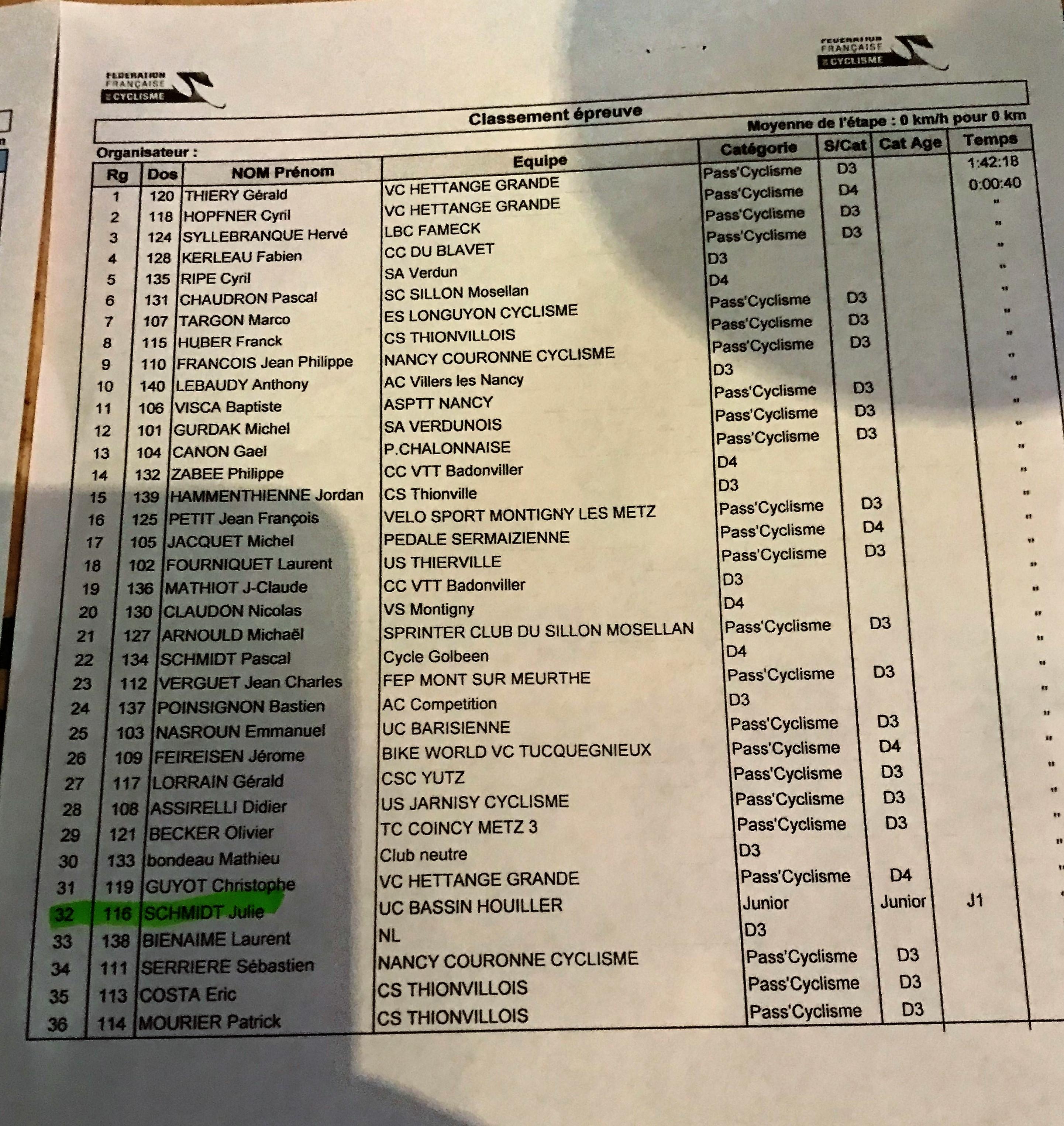 Classement-D3-D4.jpg